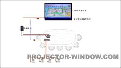 画出计算机系统组成结构图