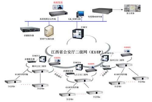 系统总体结构示意图如下